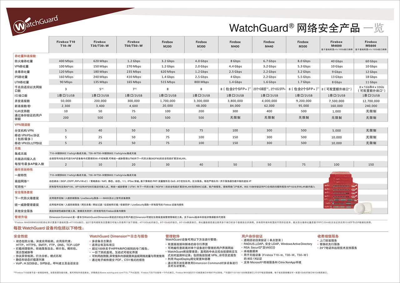 wg_prod_datasheet.jpg